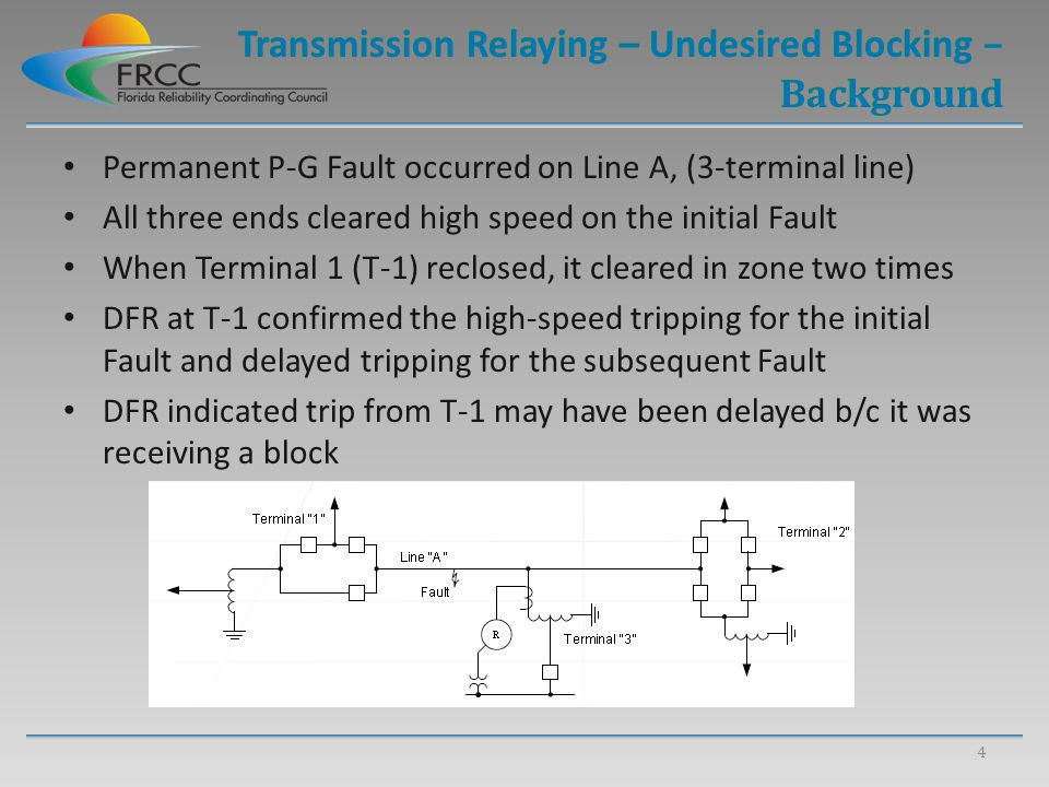 Permanent P-G Fault occurred on Line A, (3-terminal line) All three ends cleared high speed on the initial Fault When Terminal 1 (T-1) reclosed, it cl