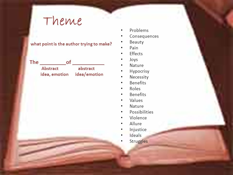 Theme what point is the author trying to make.