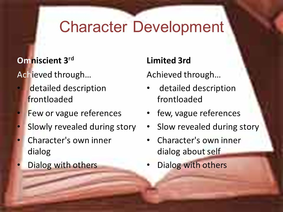 Character Development Omniscient 3 rd Achieved through… detailed description frontloaded Few or vague references Slowly revealed during story Characte