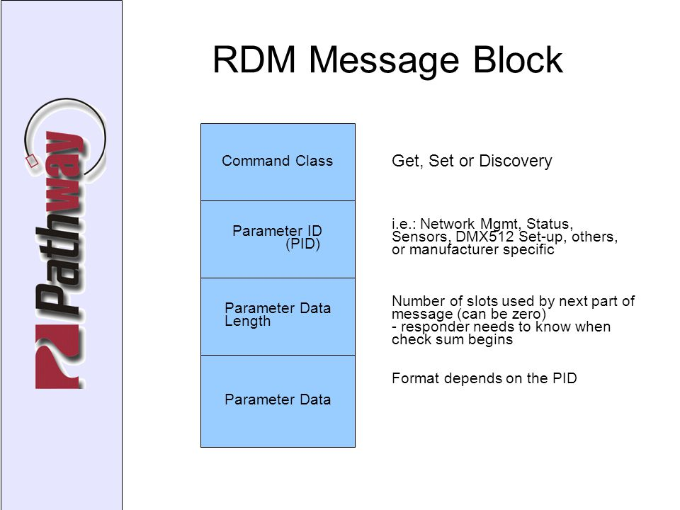 RDM Message Block Command Class Parameter ID (PID)‏ Parameter Data Length Parameter Data Get, Set or Discovery i.e.: Network Mgmt, Status, Sensors, DMX512 Set-up, others, or manufacturer specific Number of slots used by next part of message (can be zero)‏ - responder needs to know when check sum begins Format depends on the PID