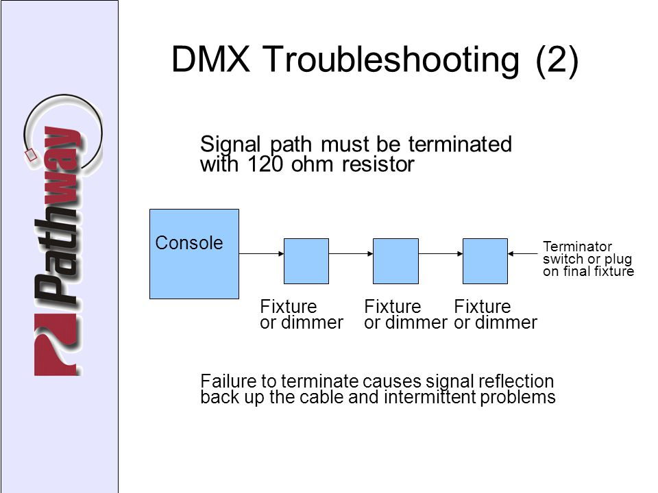 DMX Troubleshooting (2)‏ Console Fixture or dimmer Fixture or dimmer Fixture or dimmer Signal path must be terminated with 120 ohm resistor Terminator switch or plug on final fixture Failure to terminate causes signal reflection back up the cable and intermittent problems