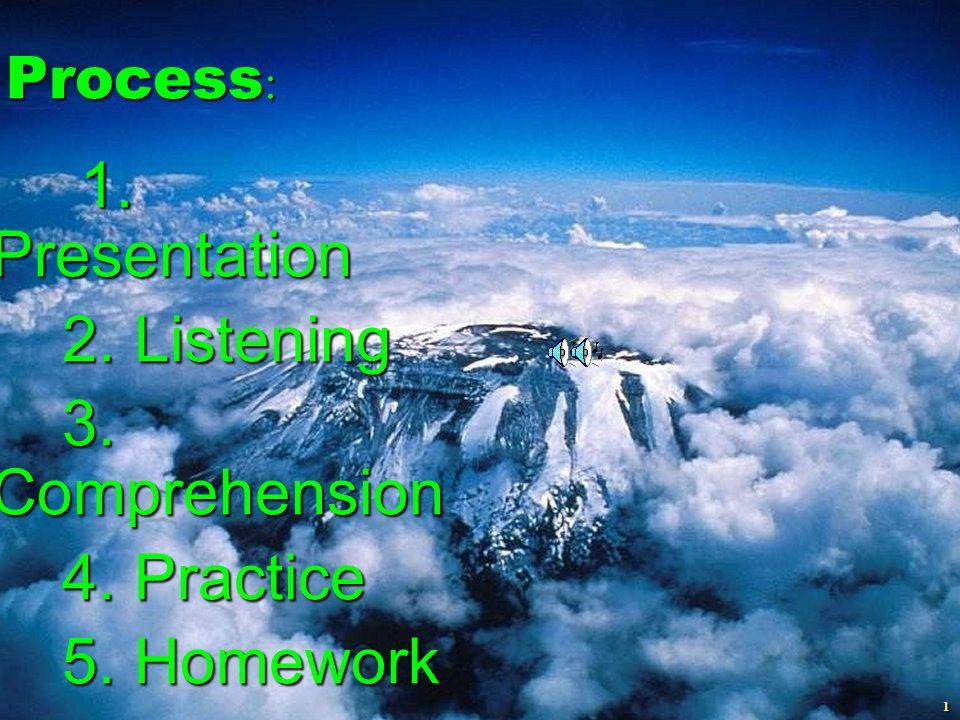 1 Process : Process : 1.Presentation 1. Presentation 2.