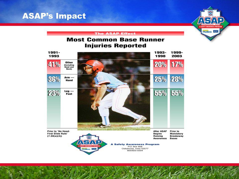 ASAP's Impact