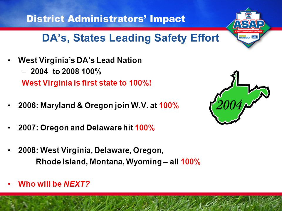 DA's, States Leading Safety Effort West Virginia's DA's Lead Nation –2004 to 2008 100% West Virginia is first state to 100%.