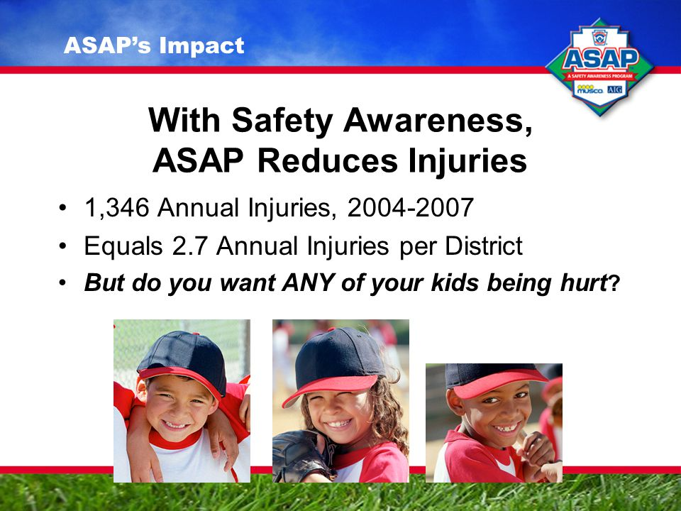 With Safety Awareness, ASAP Reduces Injuries 1,346 Annual Injuries, 2004-2007 Equals 2.7 Annual Injuries per District But do you want ANY of your kids