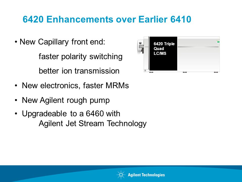 6420 Enhancements over Earlier 6410 New Capillary front end: faster polarity switching better ion transmission New electronics, faster MRMs New Agilen