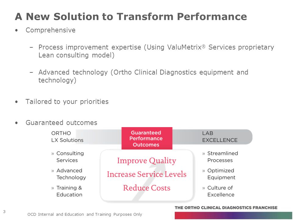 A New Solution to Transform Performance Comprehensive –Process improvement expertise (Using ValuMetrix ® Services proprietary Lean consulting model) –Advanced technology (Ortho Clinical Diagnostics equipment and technology) Tailored to your priorities Guaranteed outcomes 3 OCD Internal and Education and Training Purposes Only