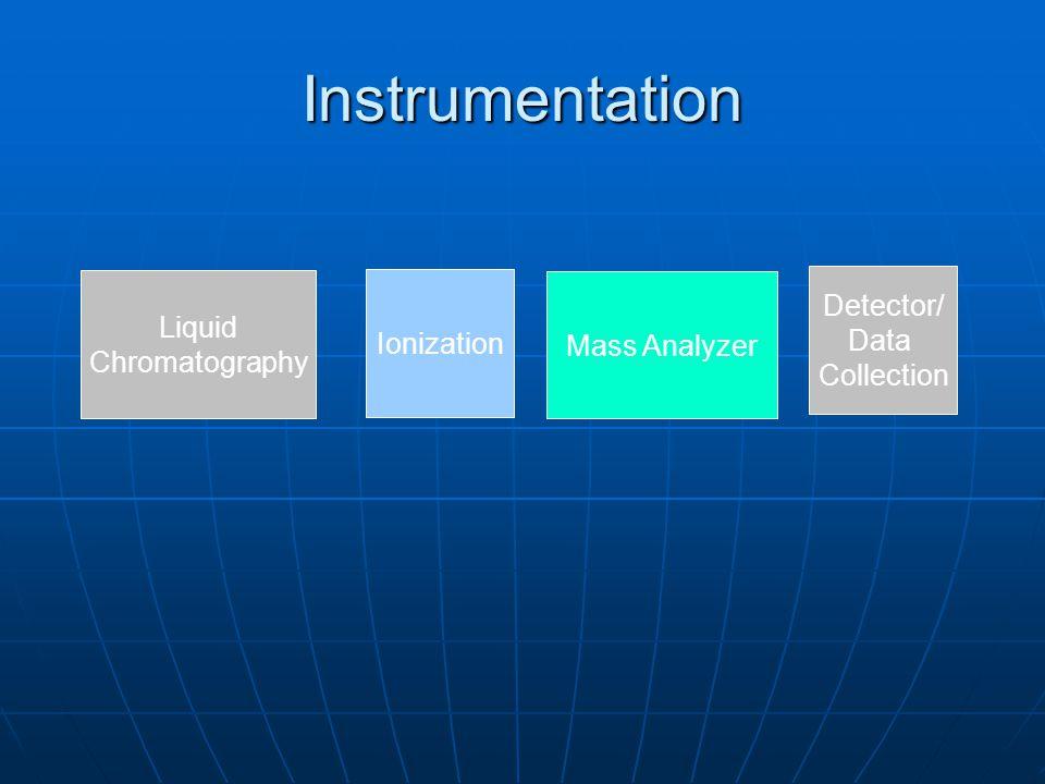 Instrumentation Liquid Chromatography Ionization Mass Analyzer Detector/ Data Collection