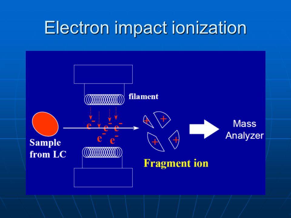 Electron impact ionization