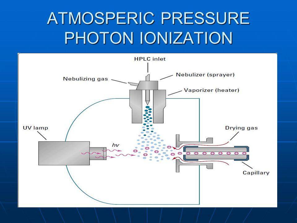 ATMOSPERIC PRESSURE PHOTON IONIZATION