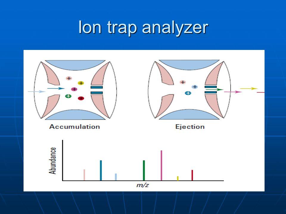 Ion trap analyzer