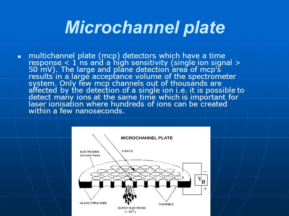 Microchannel plate multichannel plate (mcp) detectors which have a time response 50 mV). The large and plane detection area of mcp's results in a larg