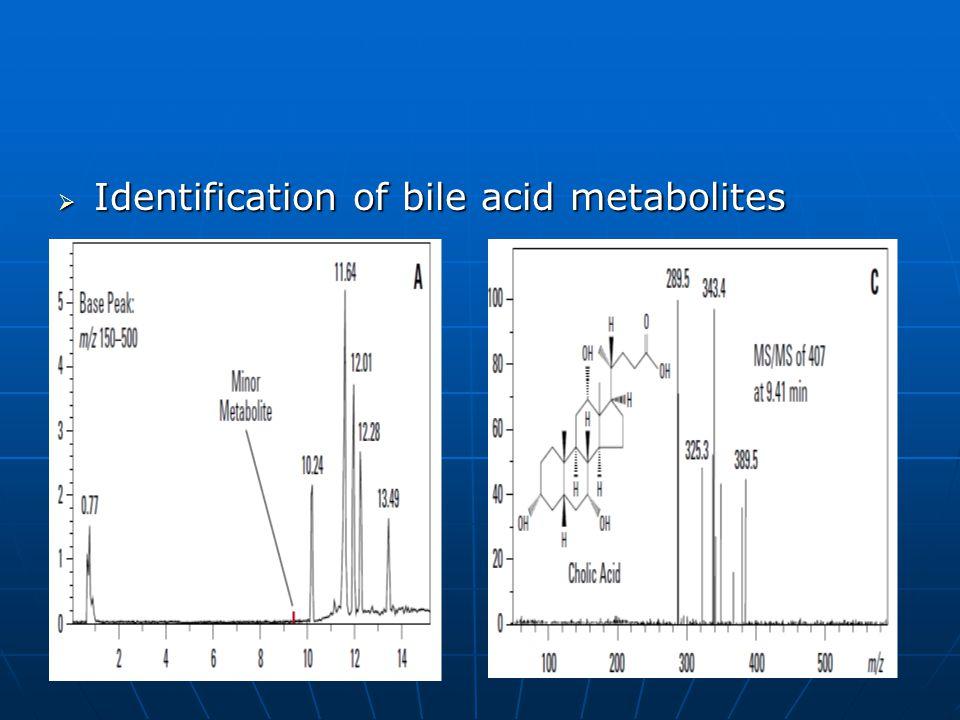  Identification of bile acid metabolites