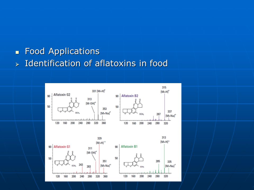 Food Applications Food Applications  Identification of aflatoxins in food