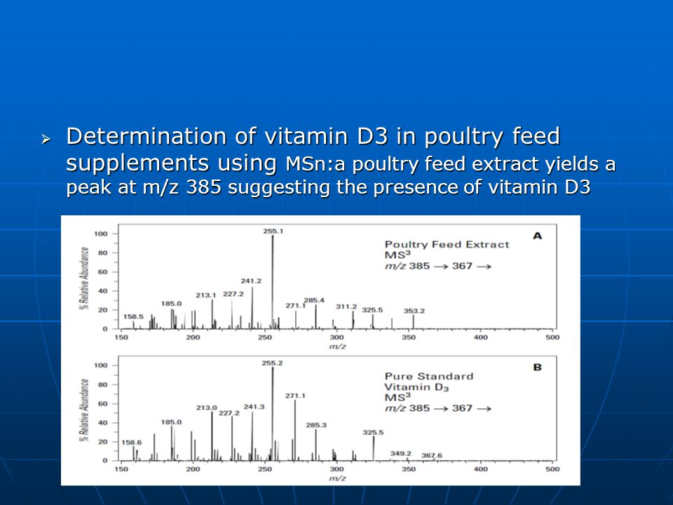  Determination of vitamin D3 in poultry feed supplements using MSn:a poultry feed extract yields a peak at m/z 385 suggesting the presence of vitamin