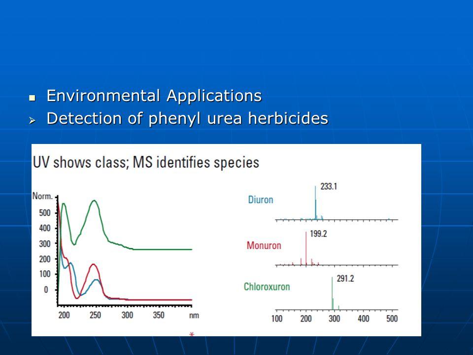 Environmental Applications Environmental Applications  Detection of phenyl urea herbicides