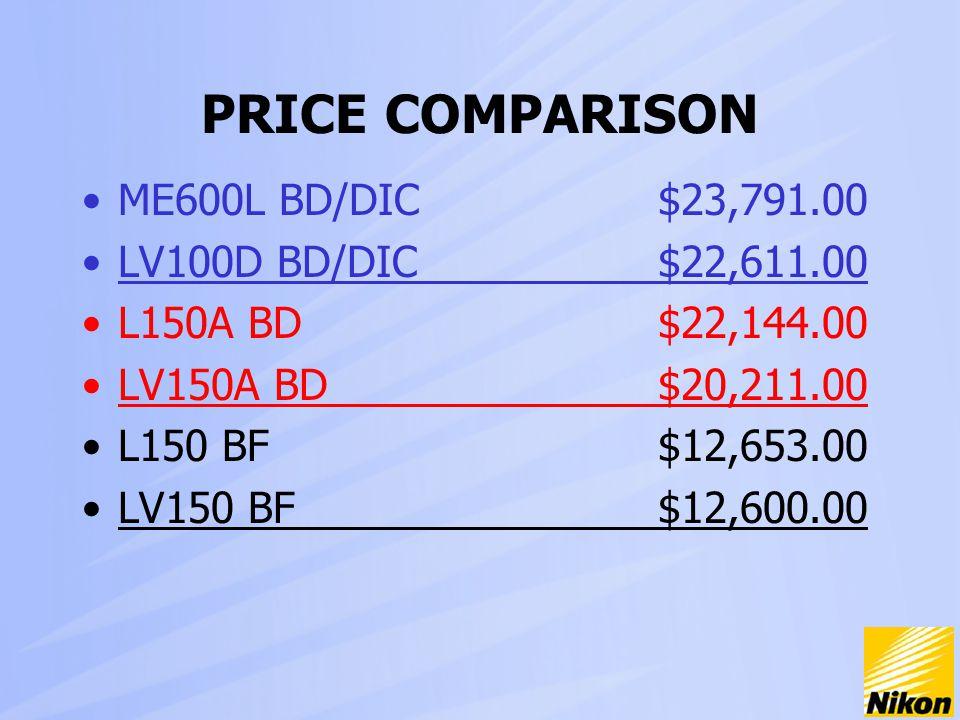PRICE COMPARISON ME600L BD/DIC $23,791.00 LV100D BD/DIC $22,611.00 L150A BD$22,144.00 LV150A BD$20,211.00 L150 BF$12,653.00 LV150 BF$12,600.00
