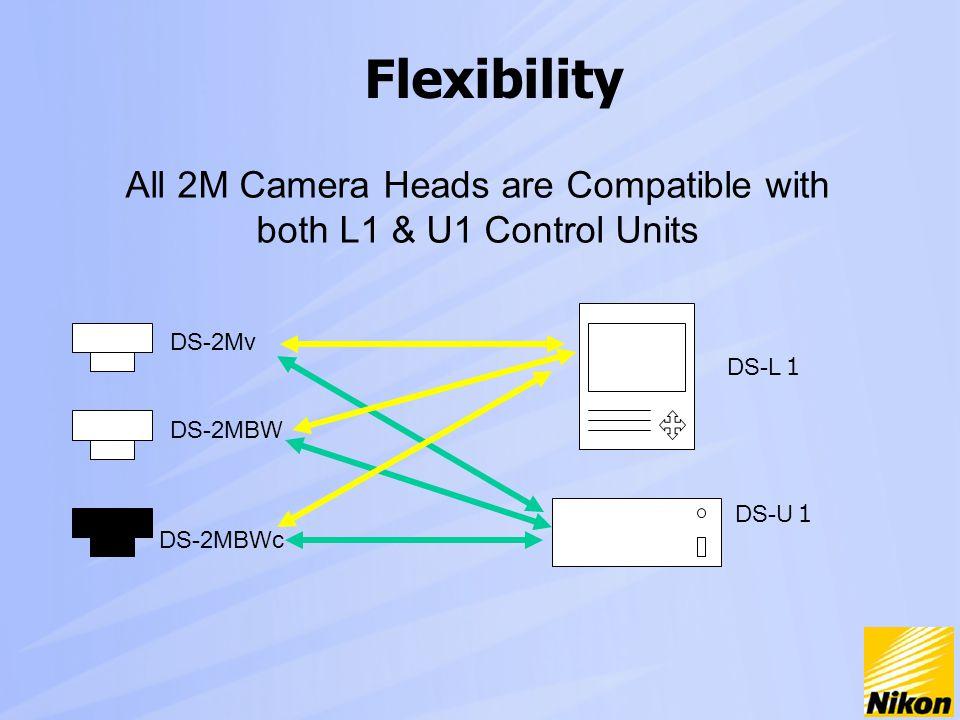 DS-2Mv DS-2MBW DS-L 1 DS-U 1 All 2M Camera Heads are Compatible with both L1 & U1 Control Units Flexibility DS-2MBWc
