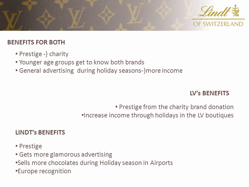 BENEFITS FOR BOTH Prestige -} charity Younger age groups get to know both brands General advertising during holiday seasons-}more income Prestige from