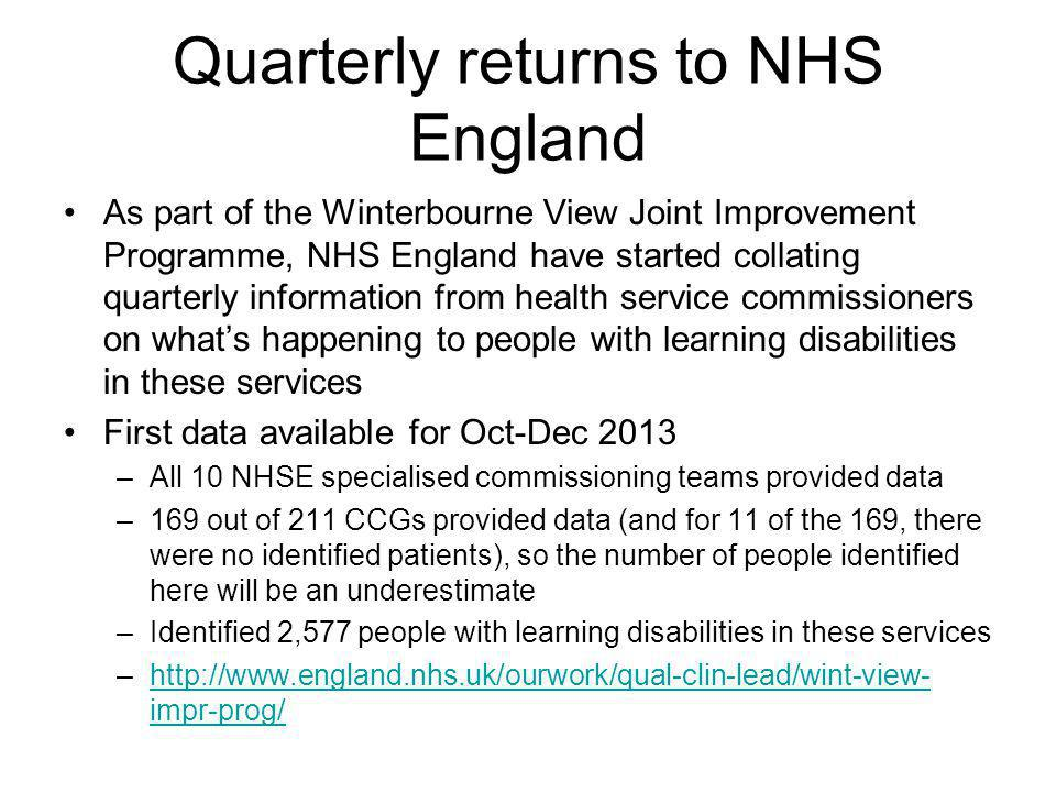 Quarterly returns to NHS England As part of the Winterbourne View Joint Improvement Programme, NHS England have started collating quarterly information from health service commissioners on what's happening to people with learning disabilities in these services First data available for Oct-Dec 2013 –All 10 NHSE specialised commissioning teams provided data –169 out of 211 CCGs provided data (and for 11 of the 169, there were no identified patients), so the number of people identified here will be an underestimate –Identified 2,577 people with learning disabilities in these services –http://www.england.nhs.uk/ourwork/qual-clin-lead/wint-view- impr-prog/http://www.england.nhs.uk/ourwork/qual-clin-lead/wint-view- impr-prog/