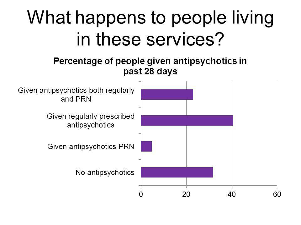 What happens to people living in these services