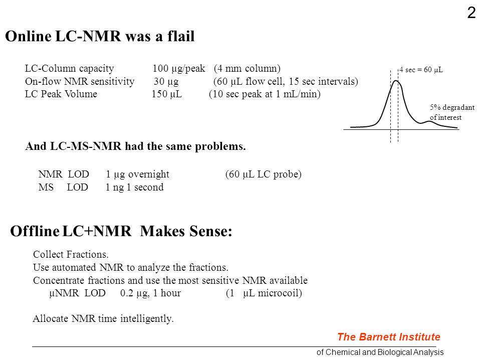 High Throughput Segmented Flow Microcoil NMR The Barnett Institute of Chemical and Biological Analysis Kautz et al., J.
