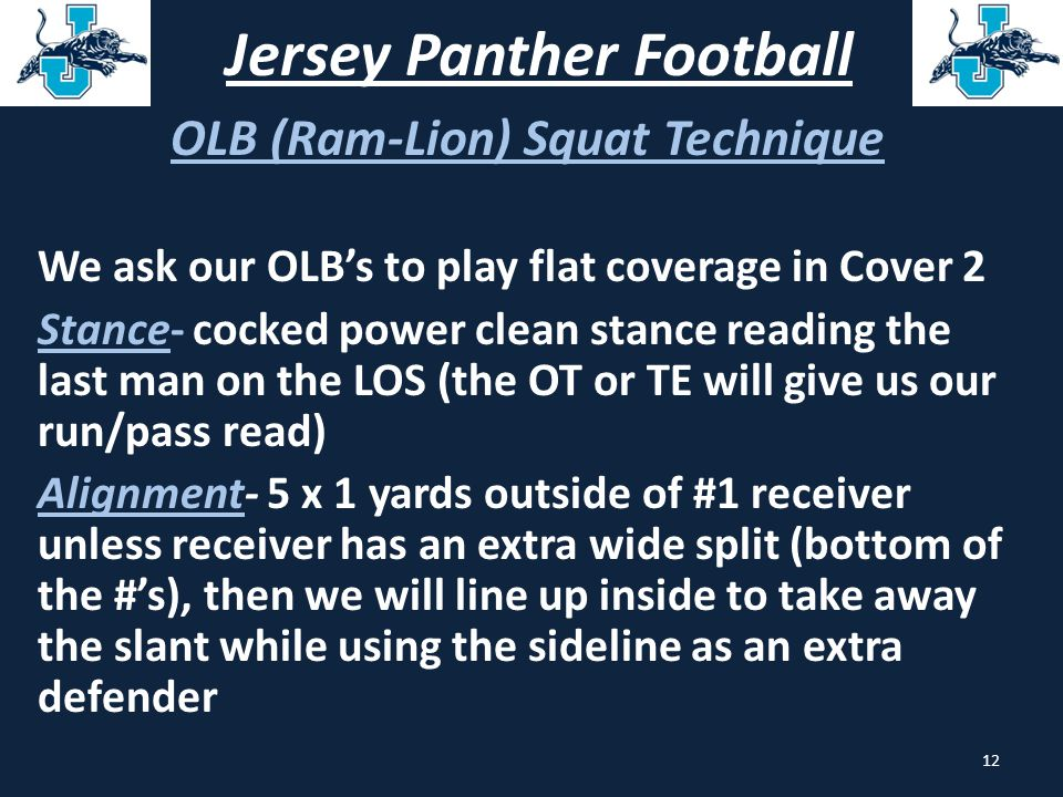 Jersey Panther Football OLB (Ram-Lion) Squat Technique We ask our OLB's to play flat coverage in Cover 2 Stance- cocked power clean stance reading the
