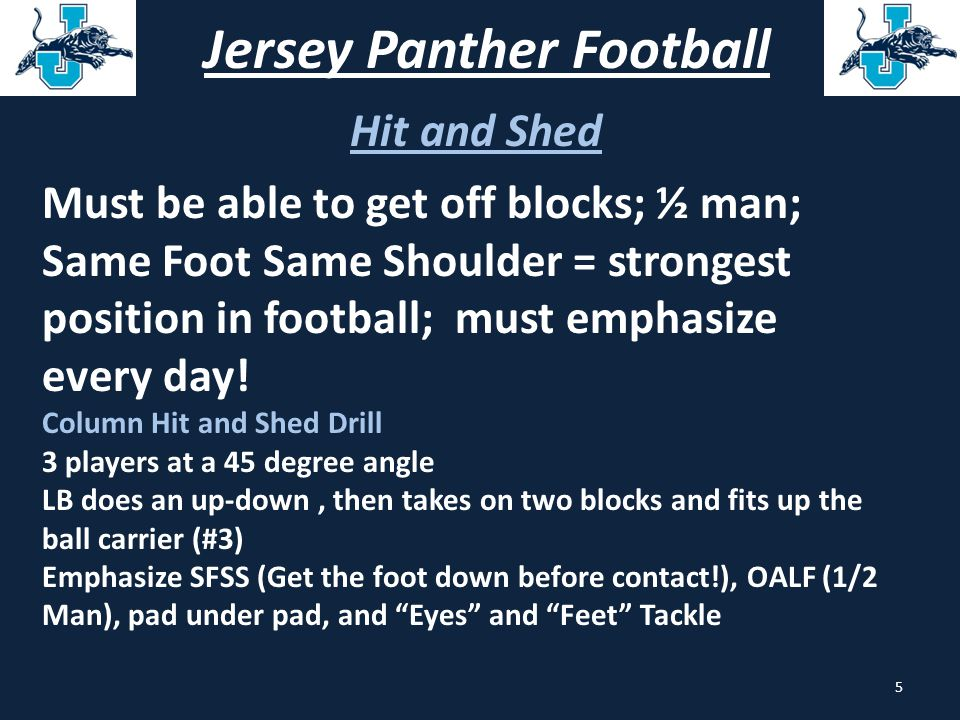Jersey Panther Football Tackle Must be sure tackler; Eyes and Feet! Tackling Drills 4 corner angle tackle Go - Score 3 on 1 Open Field 6