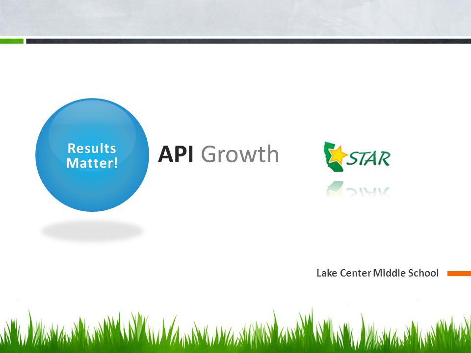 Lake Center API Results Matter! 201120122013