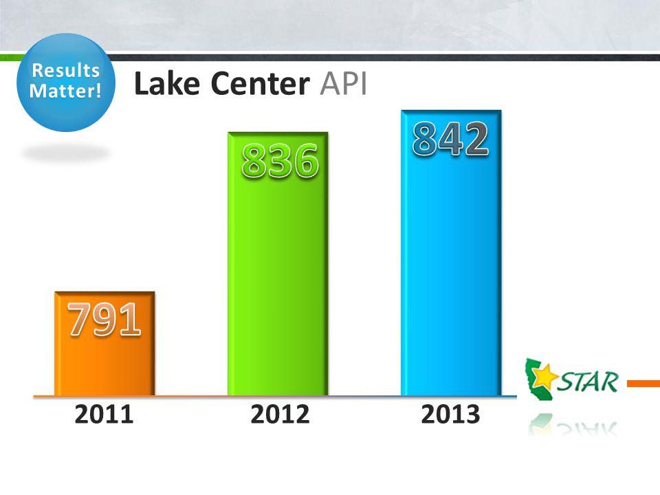CBEE Award Lake Center Middle School Results Matter!