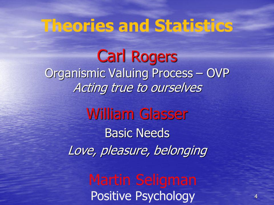 Carl Rogers Organismic Valuing Process – OVP Acting true to ourselves William Glasser Basic Needs Love, pleasure, belonging Martin Seligman Positive Psychology 4 Theories and Statistics