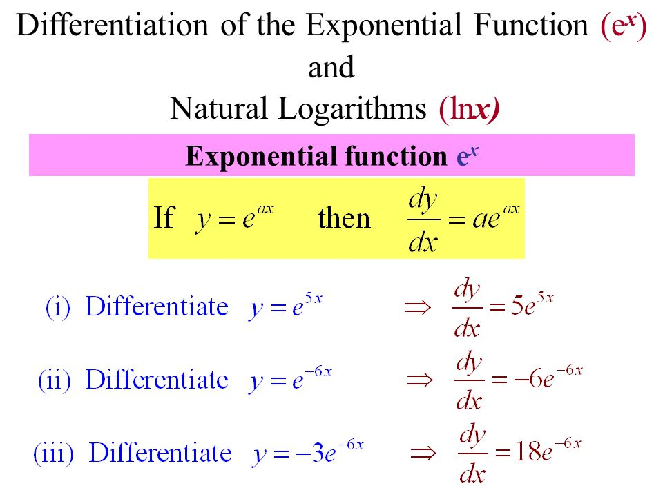 Differentiation of the Exponential Function (e x ) and Natural Logarithms (lnx) Exponential function e x
