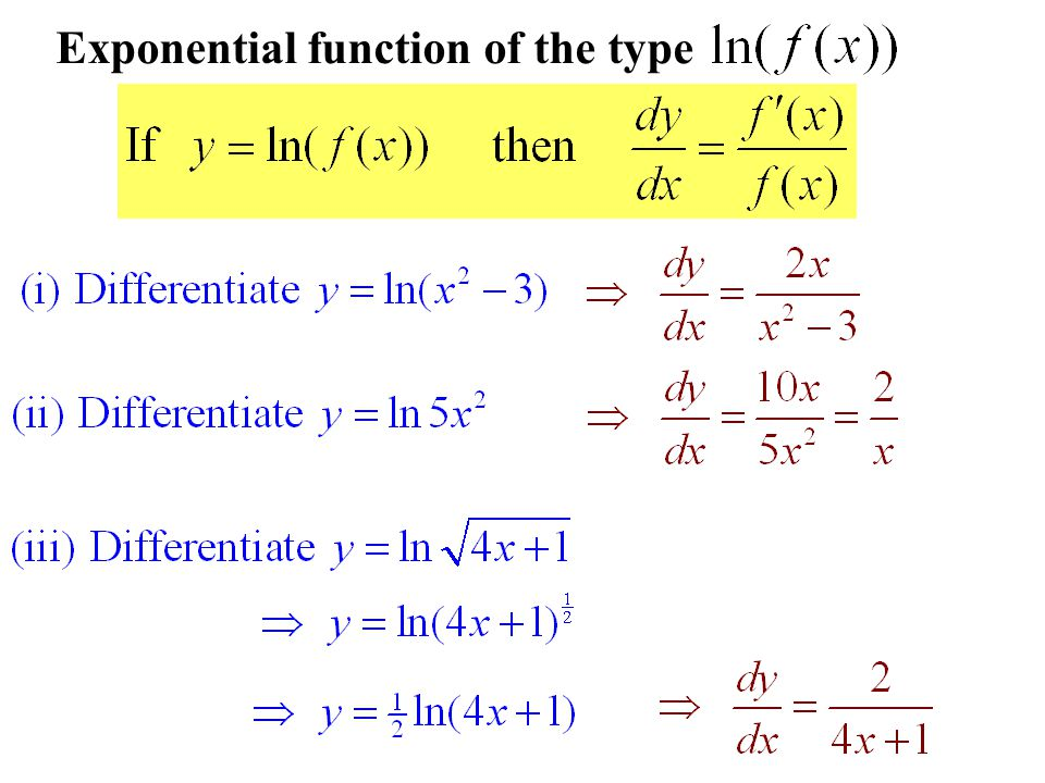 Exponential function of the type