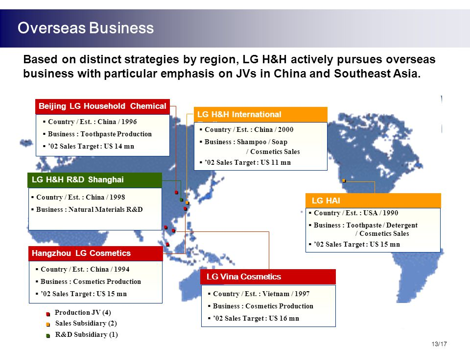 ■ ■ ■ ■ ■ ■ ■ ■ ■ ■ ■ ■ ■ ■ Based on distinct strategies by region, LG H&H actively pursues overseas business with particular emphasis on JVs in China and Southeast Asia.