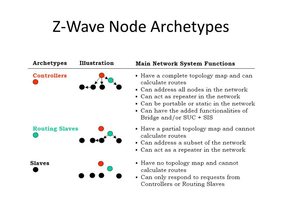 Z-Wave Node Archetypes