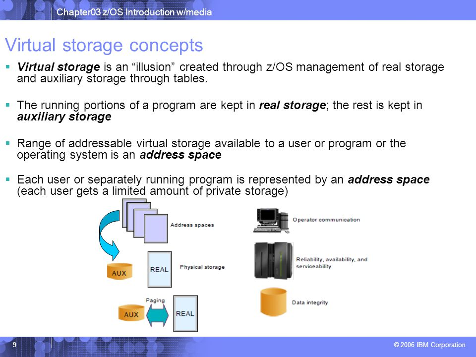 Chapter03 z/OS Introduction w/media © 2006 IBM Corporation 8 Overview of z/OS internals  Comprises modules, system programs (macros), system componen