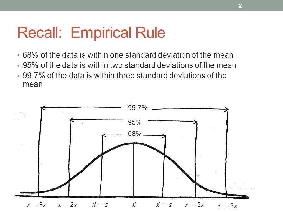 Printables Empirical Rule Worksheet empirical rule worksheet bloggakuten irade co