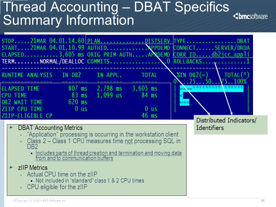 © Copyright 10/10/2014 BMC Software, Inc 31 Thread Accounting – DBAT Specifics Summary Information Distributed Indicators/ Identifiers DBAT Accounting