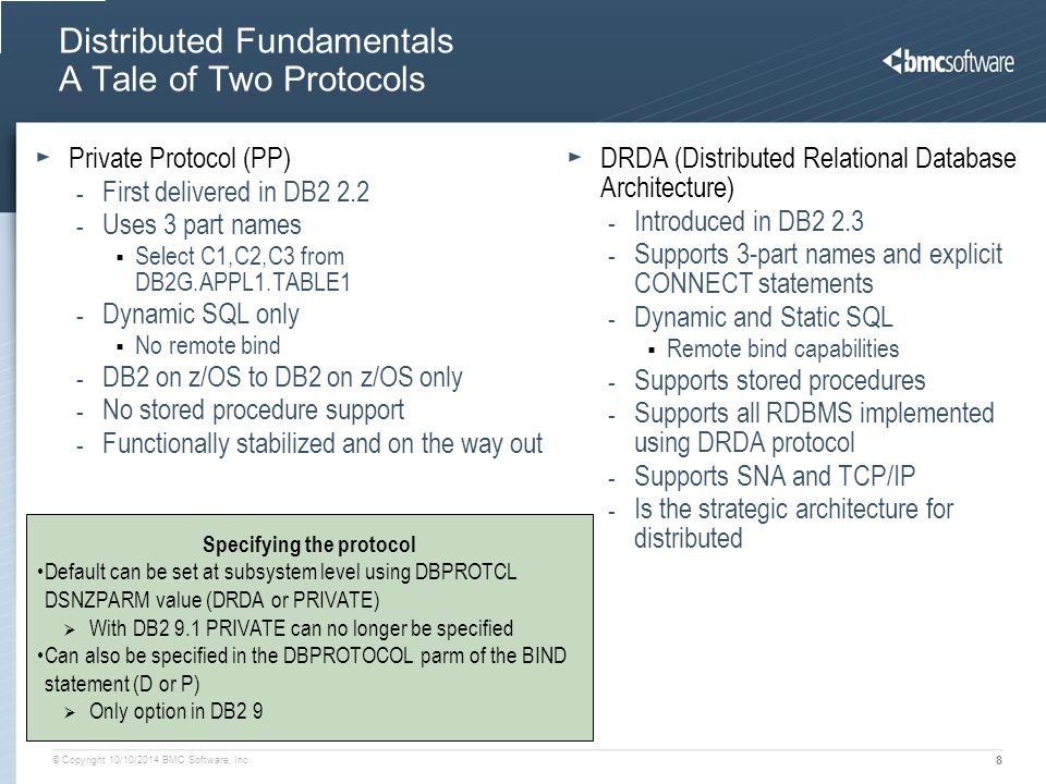 © Copyright 10/10/2014 BMC Software, Inc 8 Distributed Fundamentals A Tale of Two Protocols Private Protocol (PP) - First delivered in DB2 2.2 - Uses
