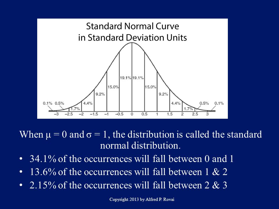 Copyright 2013 by Alfred P. Rovai When μ = 0 and σ = 1, the distribution is called the standard normal distribution. 34.1% of the occurrences will fal