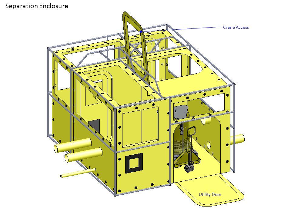 Separation Enclosure Utility Door Crane Access