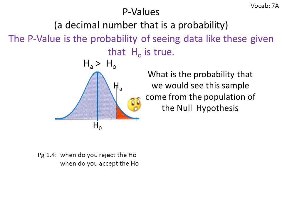 P-Values (a decimal number that is a probability) The P-Value is the probability of seeing data like these given that H o is true.