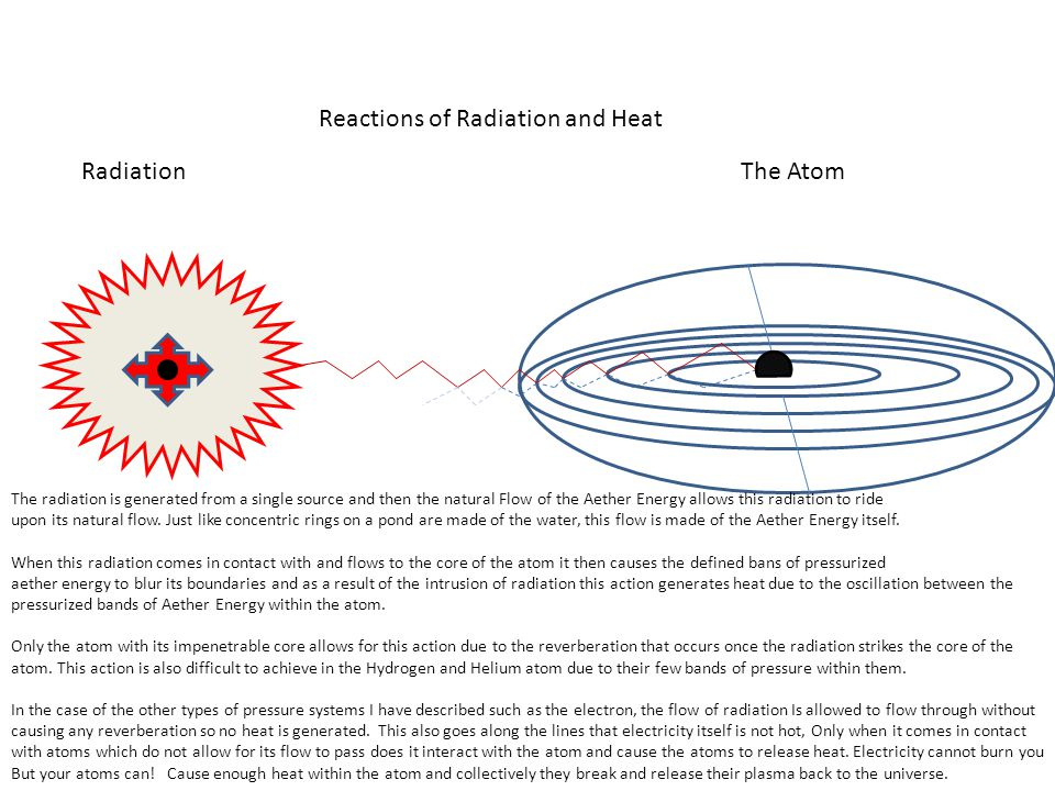 RadiationThe Atom The radiation is generated from a single source and then the natural Flow of the Aether Energy allows this radiation to ride upon its natural flow.