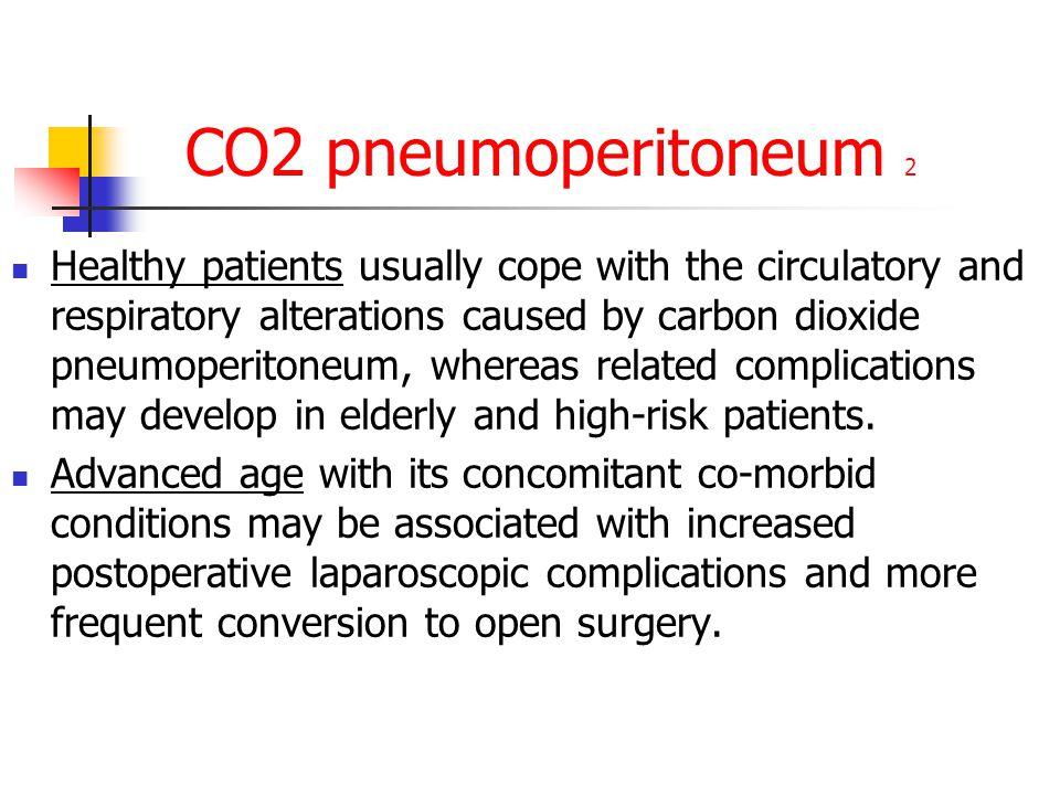Factors influencing POHS Acute cholecystitis IHD Duration of procedure Diabetes Older age