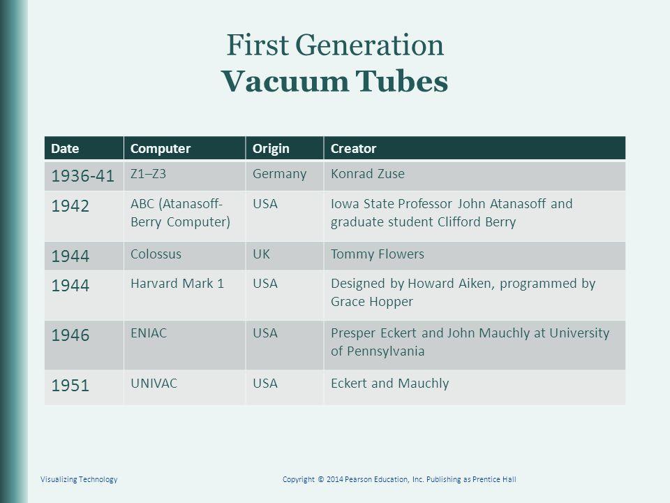 First Generation Vacuum Tubes Visualizing TechnologyCopyright © 2014 Pearson Education, Inc. Publishing as Prentice Hall DateComputerOriginCreator 193