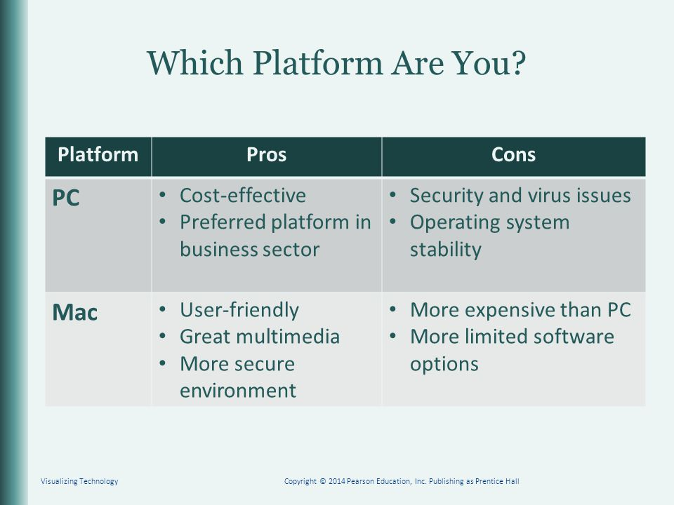 Which Platform Are You? PlatformProsCons PC Cost-effective Preferred platform in business sector Security and virus issues Operating system stability