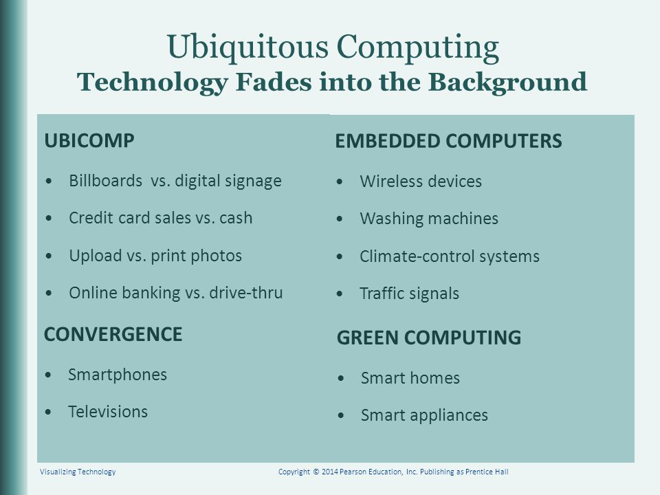 Ubiquitous Computing Technology Fades into the Background UBICOMP – when computers become so commonplace we don't recognize the technology as being a computer.