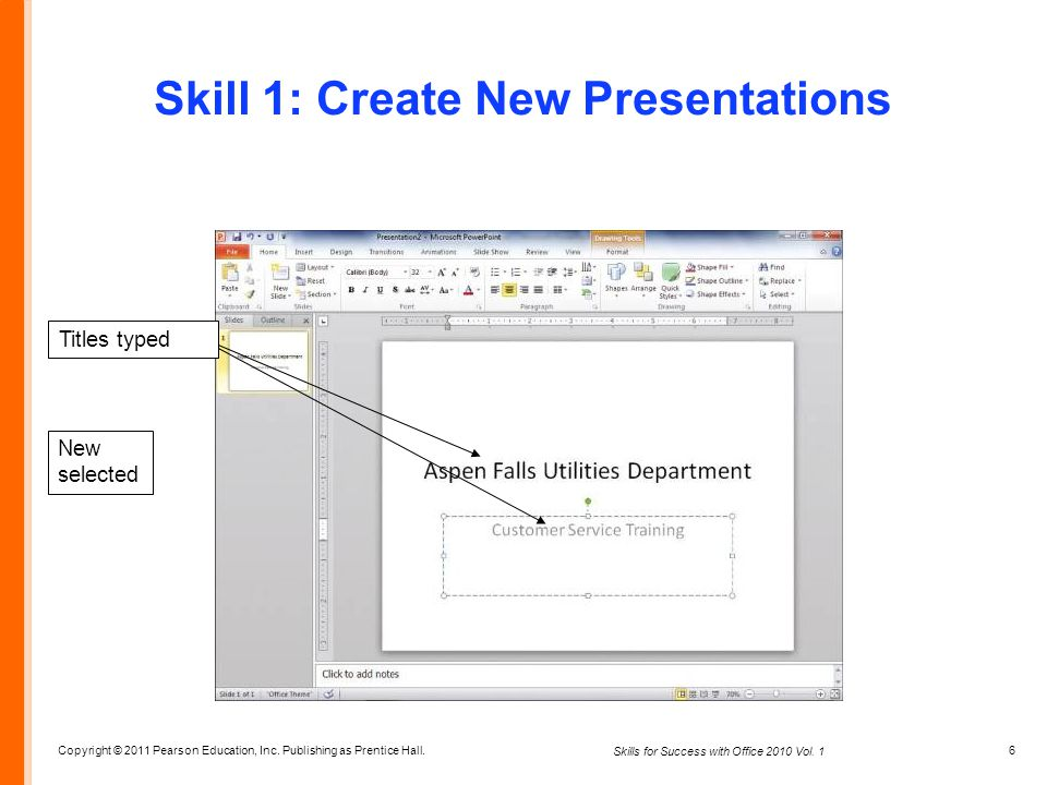 Copyright © 2011 Pearson Education, Inc. Publishing as Prentice Hall. 6 Skills for Success with Office 2010 Vol. 1 Skill 1: Create New Presentations T