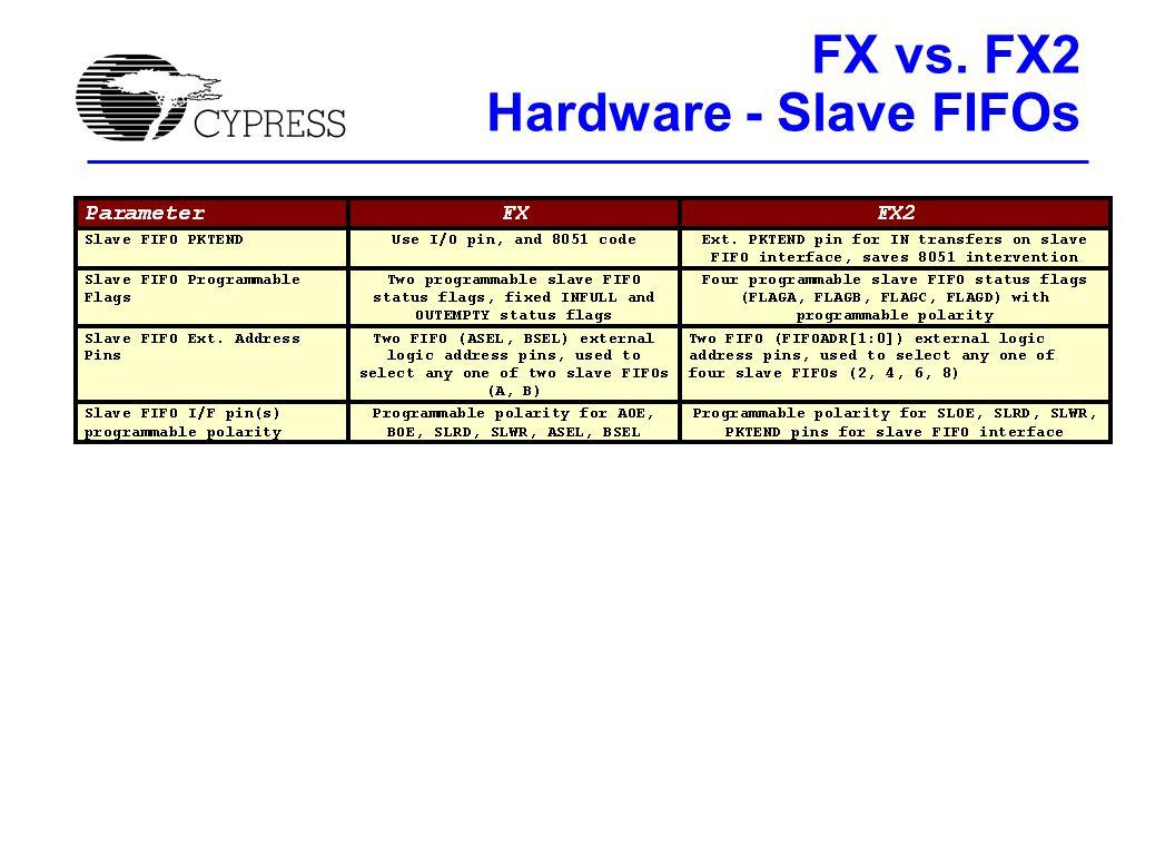 FX vs. FX2 Hardware - Slave FIFOs