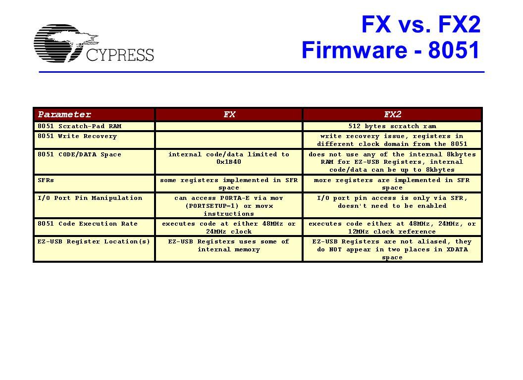 FX vs. FX2 Firmware - 8051